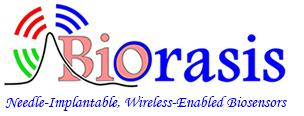 Biorasis, Inc